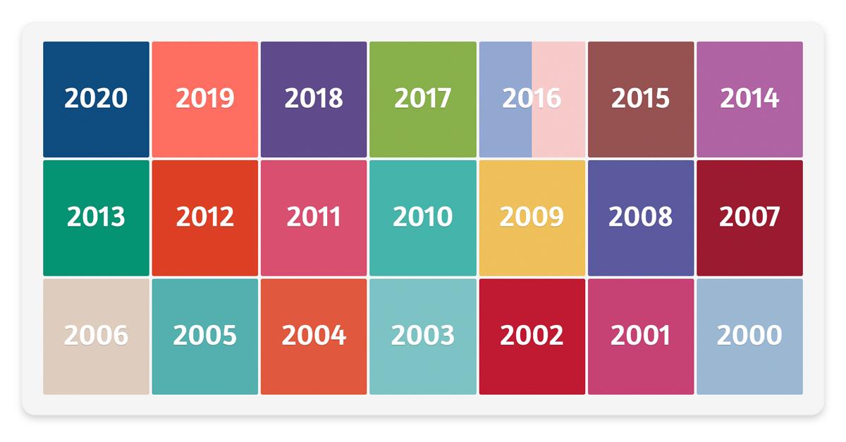Wonderbaarlijk Visualizing Every Pantone Color of the Year YR-93